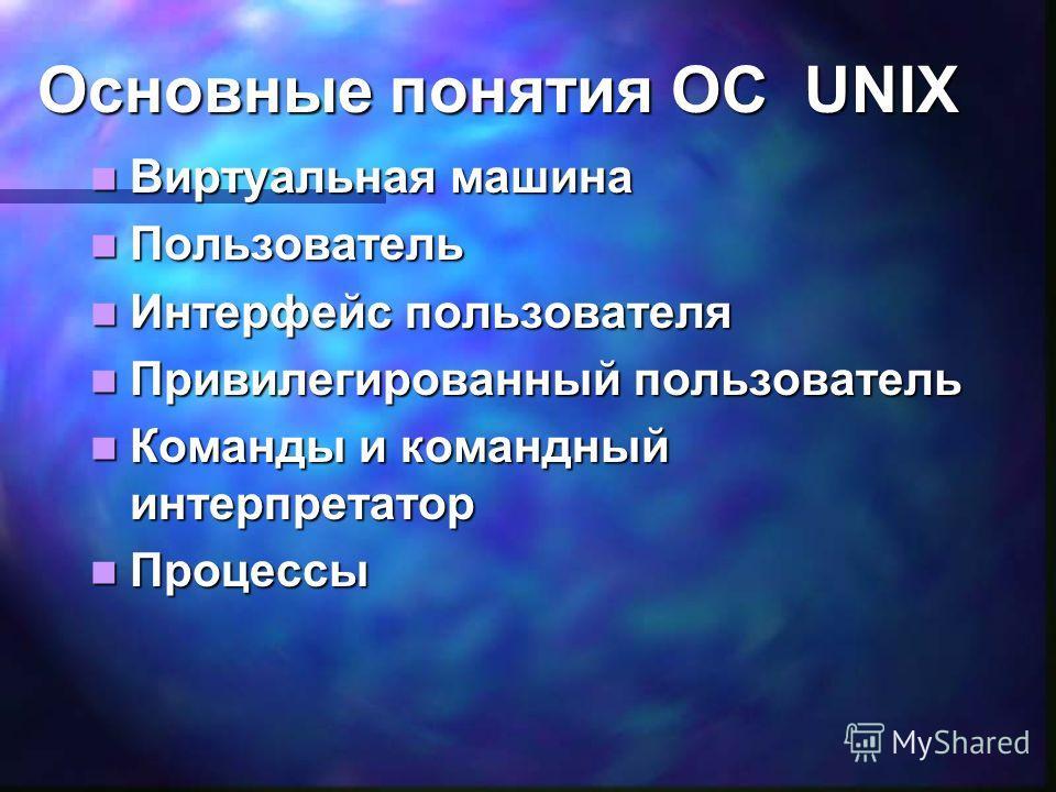 Основные понятия ОС UNIX Виртуальная машина Виртуальная машина Пользователь Пользователь Интерфейс пользователя Интерфейс пользователя Привилегированный пользователь Привилегированный пользователь Команды и командный интерпретатор Команды и командный