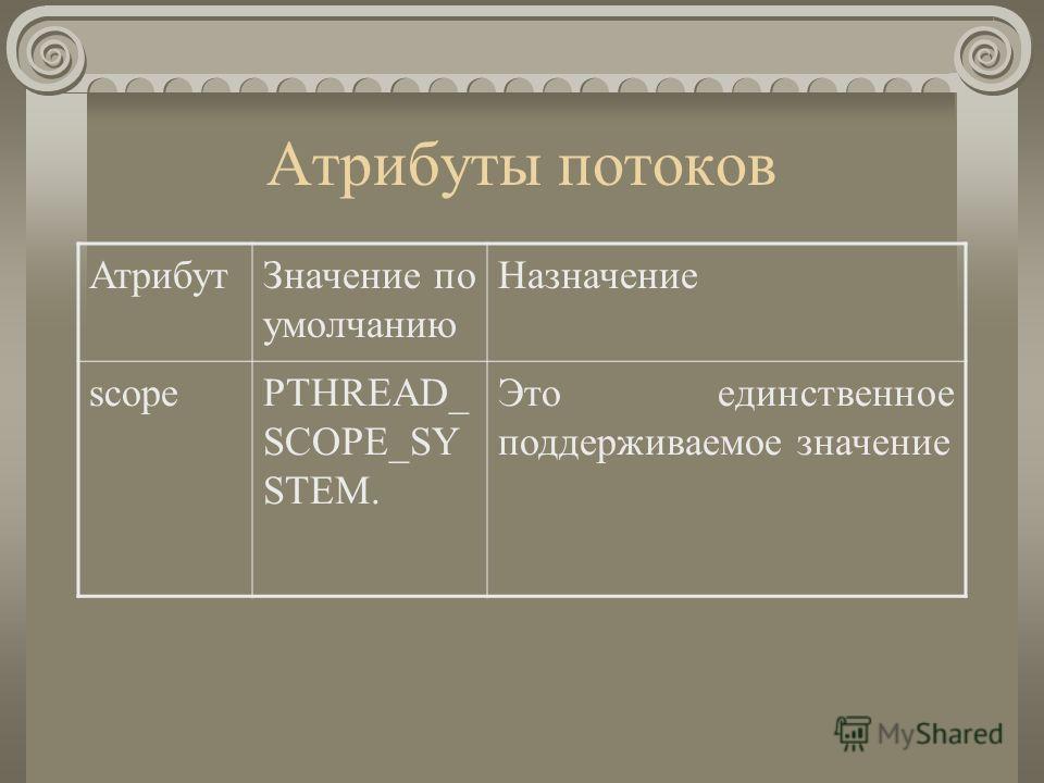 Атрибуты потоков АтрибутЗначение по умолчанию Назначение scopePTHREAD_ SCOPE_SY STEM. Это единственное поддерживаемое значение