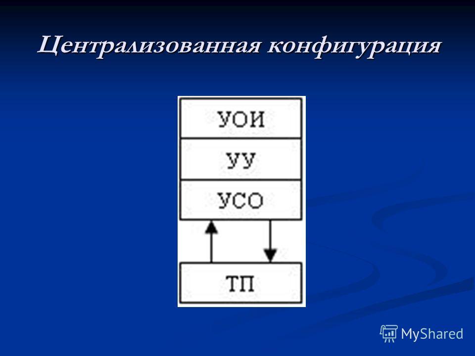 Централизованная конфигурация