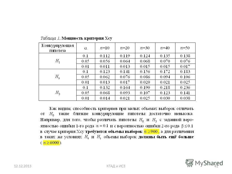 12.12.201341КТАД и ИСЗ