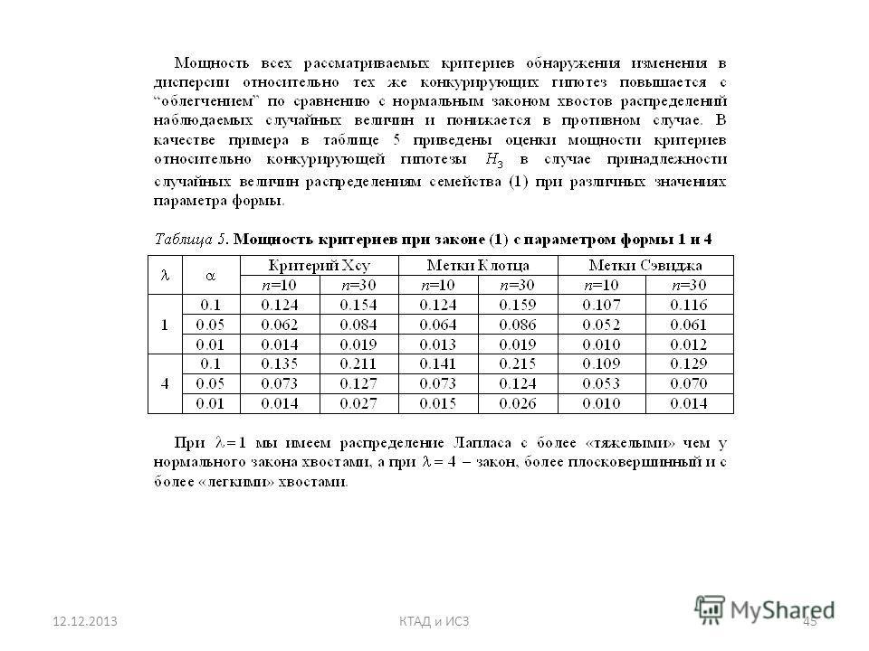 12.12.201345КТАД и ИСЗ