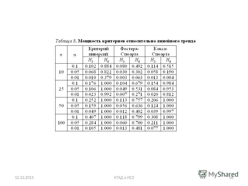 12.12.201356КТАД и ИСЗ