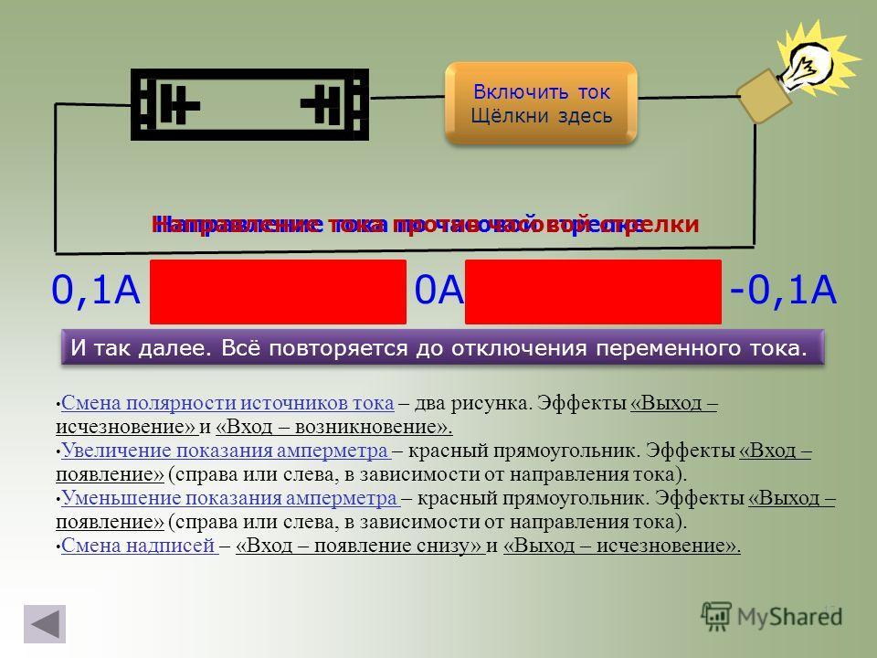Смена полярности источников тока – два рисунка. Эффекты « Выход – исчезновение » и « Вход – возникновение ». Увеличение показания амперметра – красный прямоугольник. Эффекты « Вход – появление » ( справа или слева, в зависимости от направления тока )