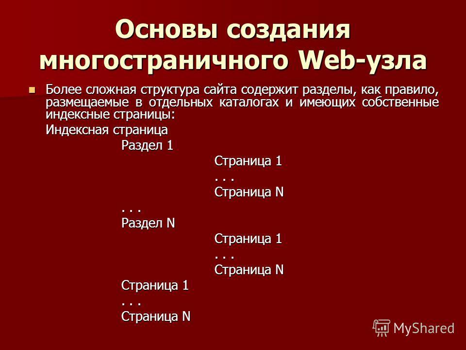 Основы создания многостраничного Web-узла Более сложная структура сайта содержит разделы, как правило, размещаемые в отдельных каталогах и имеющих собственные индексные страницы: Более сложная структура сайта содержит разделы, как правило, размещаемы