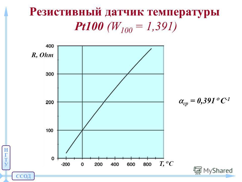 ССОД НГТУНГТУ Резистивный датчик температуры Pt100 (W 100 = 1,391) T, C R, Ohm ср = 0,391 C -1
