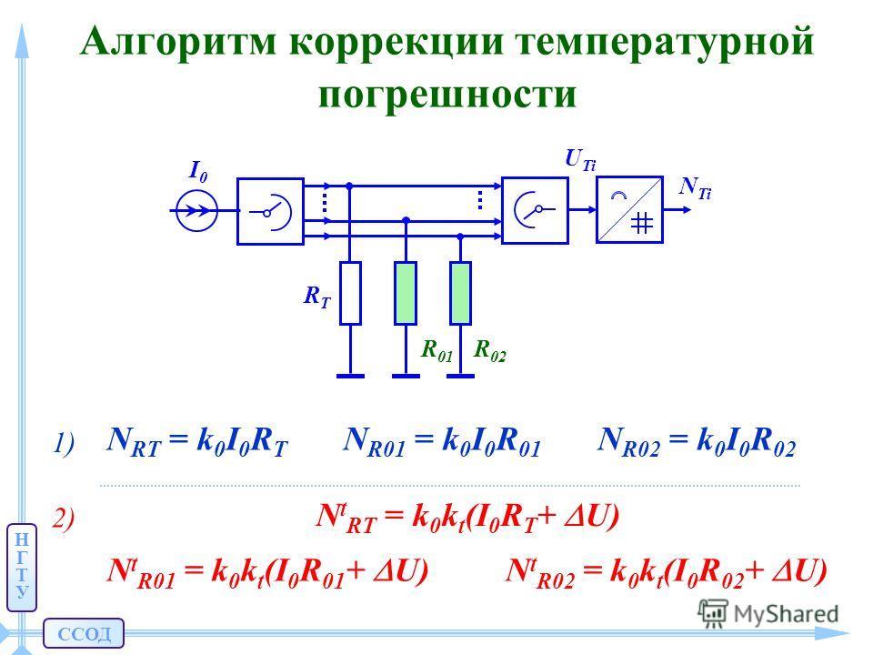 ССОД НГТУНГТУ Алгоритм коррекции температурной погрешности U Ti N Ti I0I0 RTRT R 01 R 02 N RT = k 0 I 0 R T N R01 = k 0 I 0 R 01 N R02 = k 0 I 0 R 02 N t RT = k 0 k t (I 0 R T + U) N t R02 = k 0 k t (I 0 R 02 + U)N t R01 = k 0 k t (I 0 R 01 + U) 1) 2