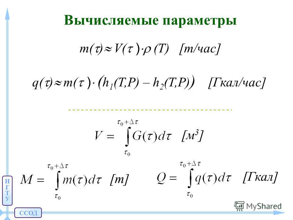 ССОД НГТУНГТУ Вычисляемые параметры m( ) V( ) (T) [т/час] q( ) m( ) ( h 1 (T,P) – h 2 (T,P) ) [Гкал/час] [м3][м3] [т][т] [Гкал]