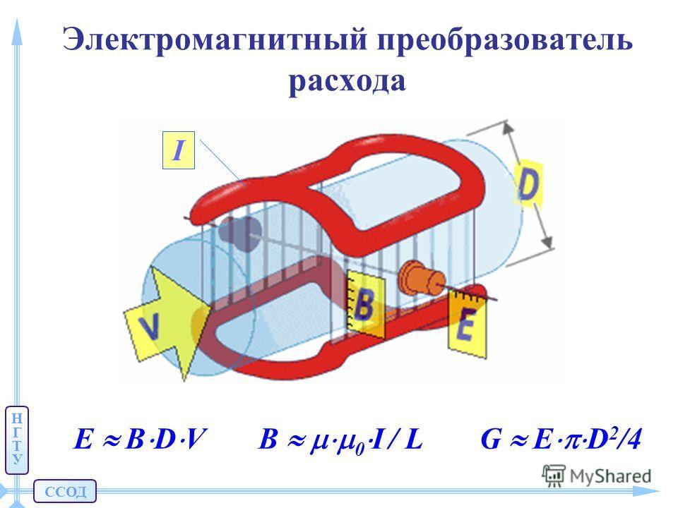 ССОД НГТУНГТУ Электромагнитный преобразователь расхода E B D VB 0 I / LG E D 2 /4 I
