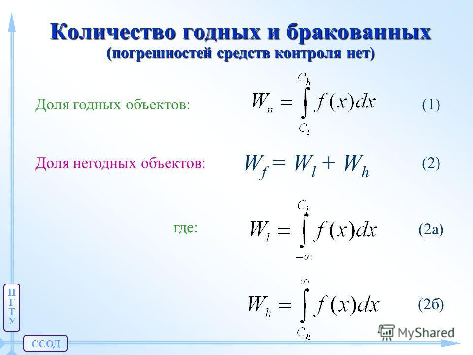 ССОД НГТУНГТУ Количество годных и бракованных (погрешностей средств контроля нет) Доля годных объектов:(1) Доля негодных объектов: W f = W l + W h (2) (2а) (2б) где: