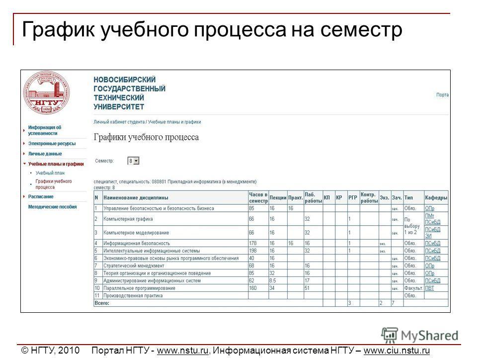 График учебного процесса на семестр © НГТУ, 2010 Портал НГТУ - www.nstu.ru, Информационная система НГТУ – www.ciu.nstu.ru