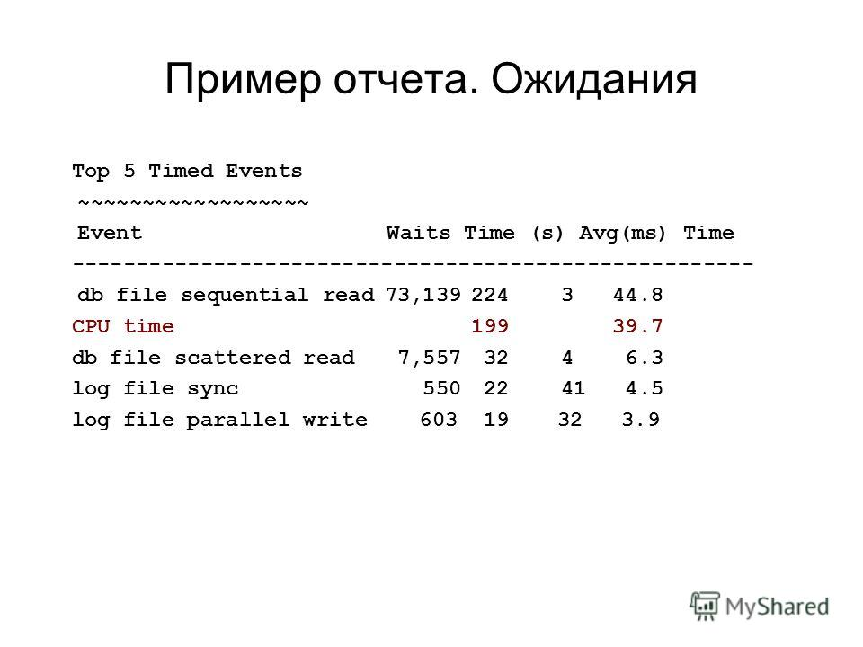 Пример отчета. Ожидания Top 5 Timed Events ~~~~~~~~~~~~~~~~~~ Event Waits Time (s) Avg(ms) Time ----------------------------------------------------- db file sequential read73,139224 3 44.8 CPU time 199 39.7 db file scattered read 7,557 32 4 6.3 log