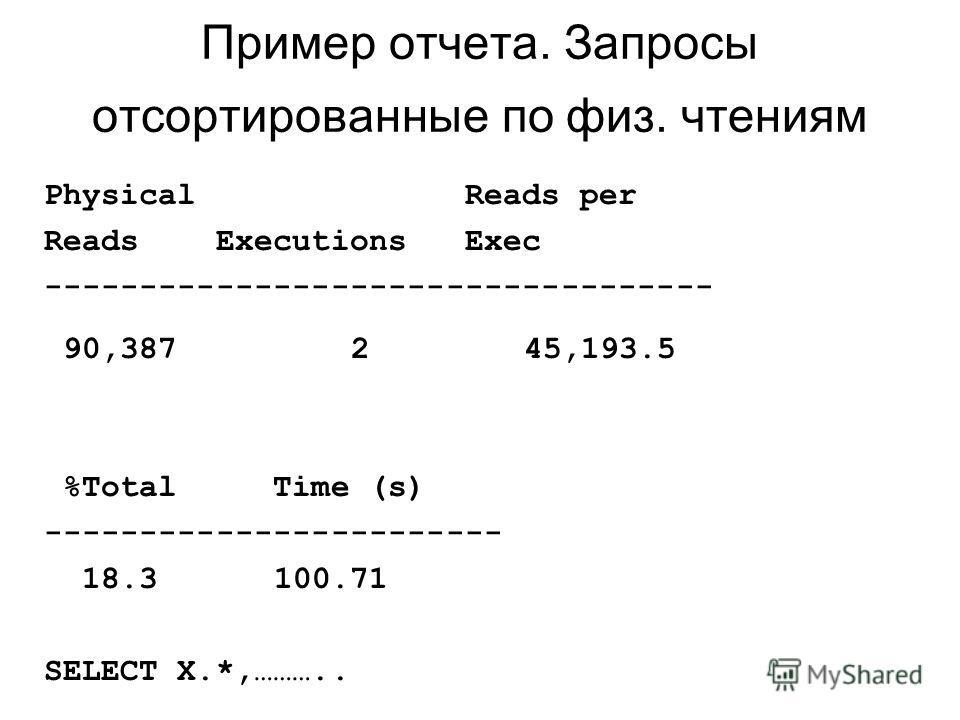 Пример отчета. Запросы отсортированные по физ. чтениям Physical Reads per Reads Executions Exec ----------------------------------- 90,387 245,193.5 %Total Time (s) ------------------------ 18.3 100.71 SELECT X.*,………..