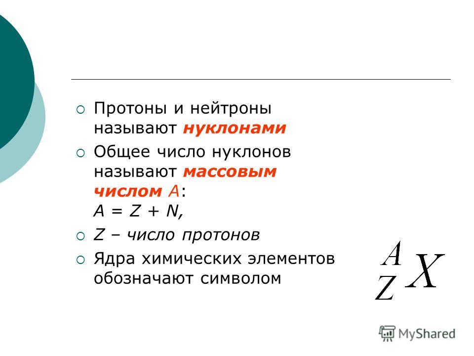 Протоны и нейтроны называют нуклонами Общее число нуклонов называют массовым числом A: A = Z + N, Z – число протонов Ядра химических элементов обозначают символом