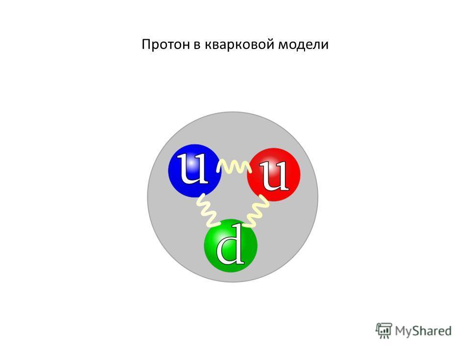 Протон в кварковой модели