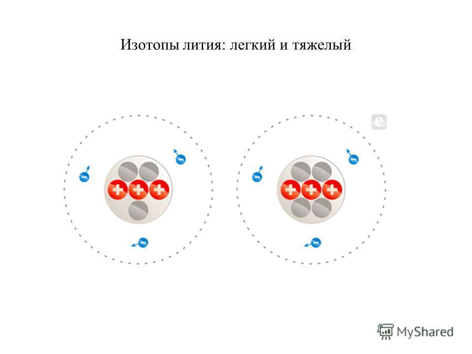 Изотопы лития: легкий и тяжелый