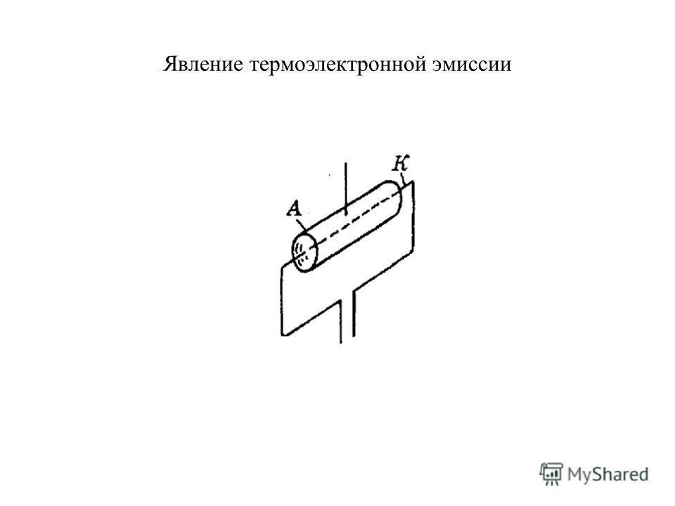 Явление термоэлектронной эмиссии