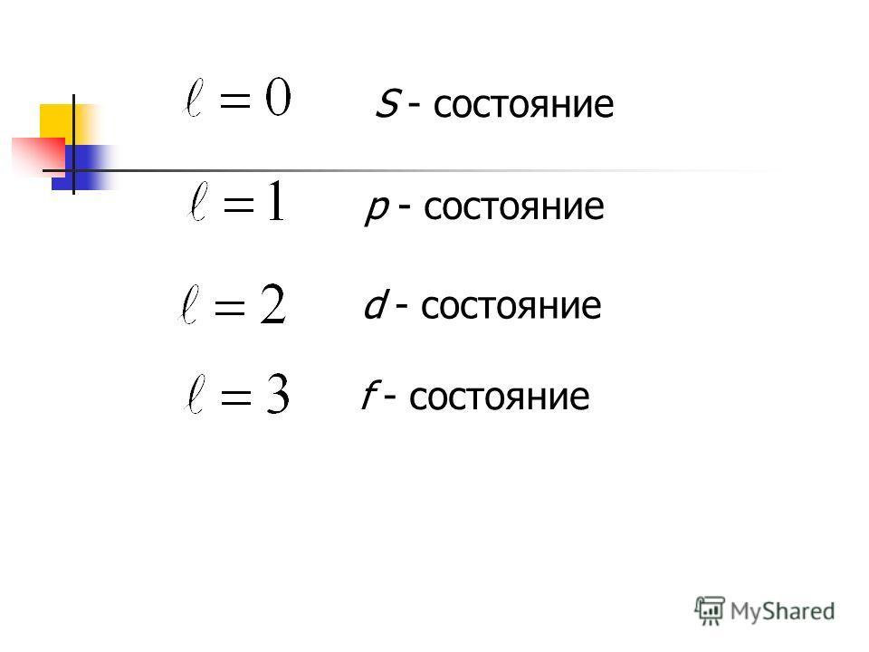 S - состояние p - состояние d - состояние f - состояние