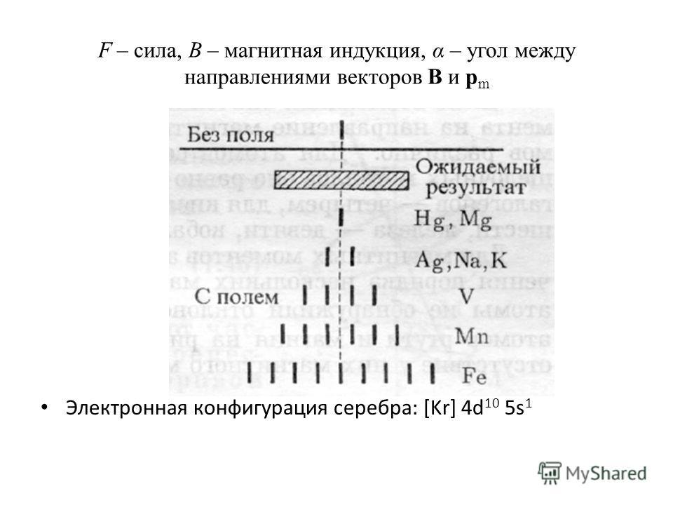 F – сила, B – магнитная индукция, α – угол между направлениями векторов B и p m Электронная конфигурация серебра: [Kr] 4d 10 5s 1