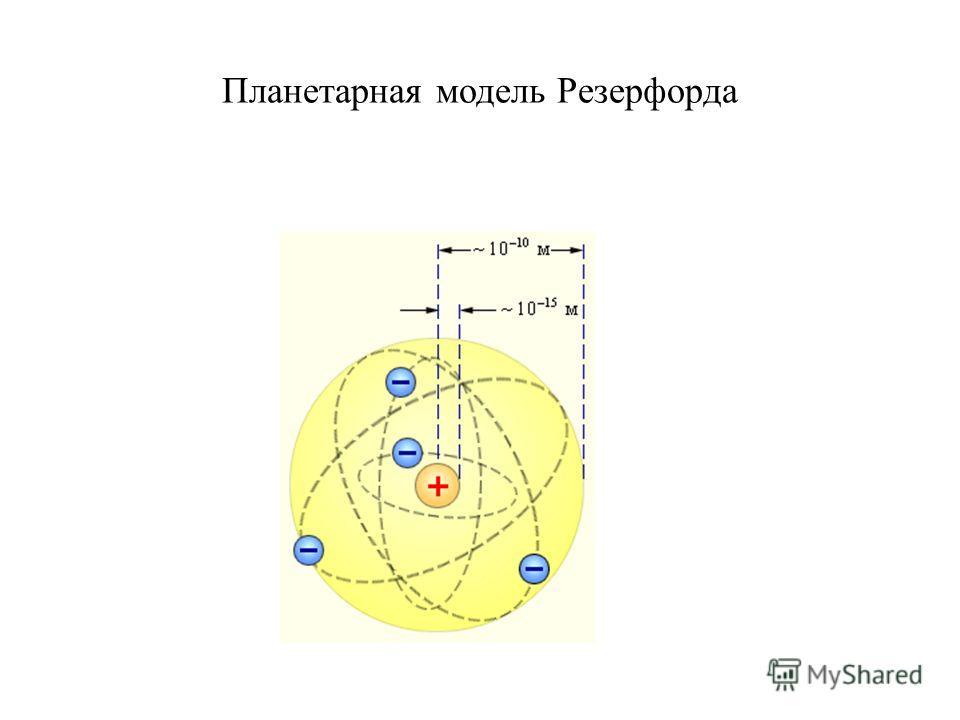 Планетарная модель Резерфорда