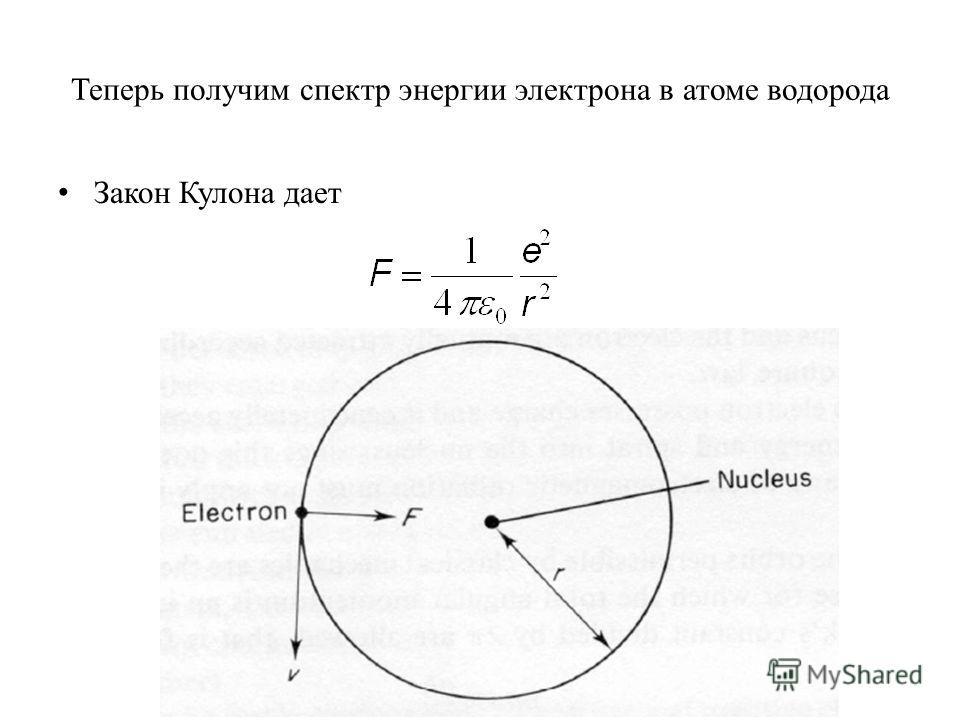 Теперь получим спектр энергии электрона в атоме водорода Закон Кулона дает