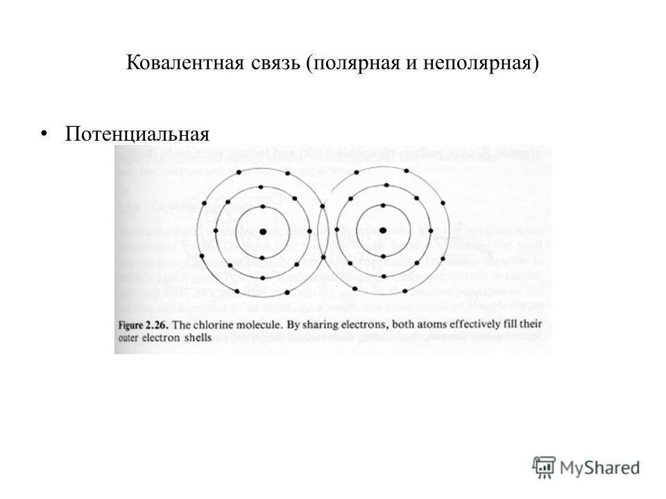Ковалентная связь (полярная и неполярная) Потенциальная