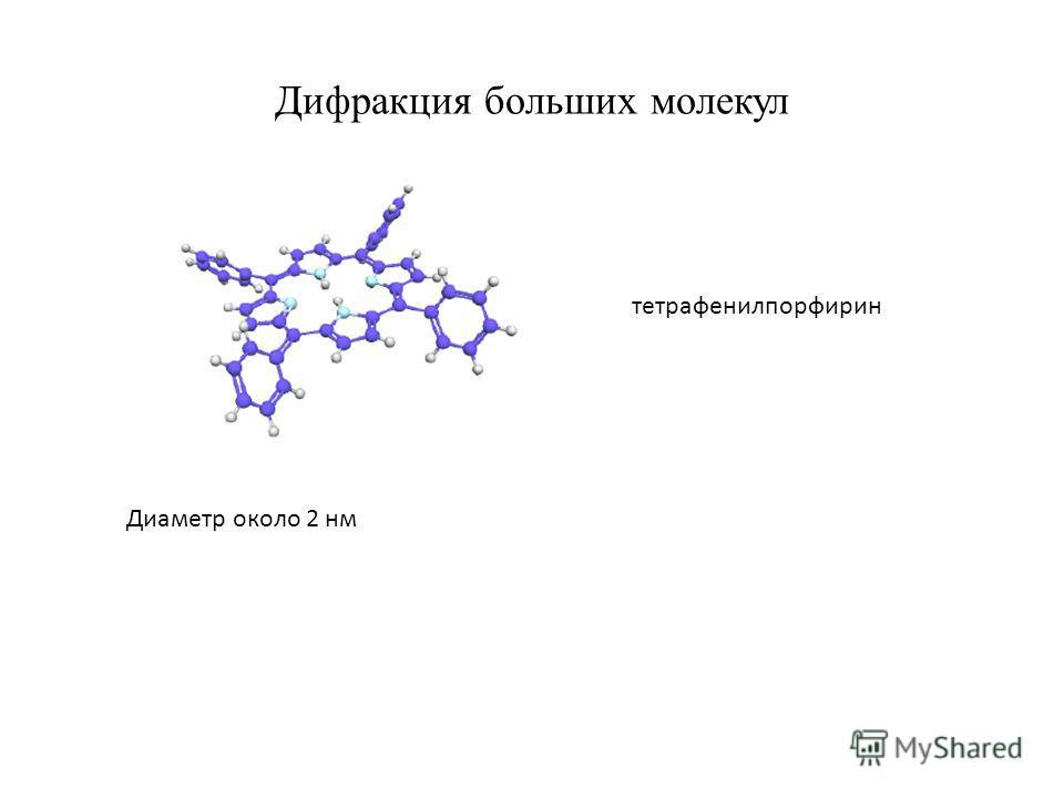 Дифракция больших молекул Диаметр около 2 нм тетрафенилпорфирин