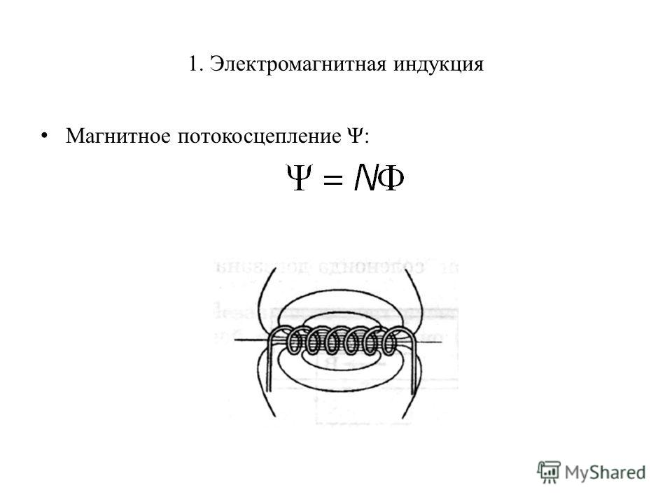 1. Электромагнитная индукция Магнитное потокосцепление Ψ: