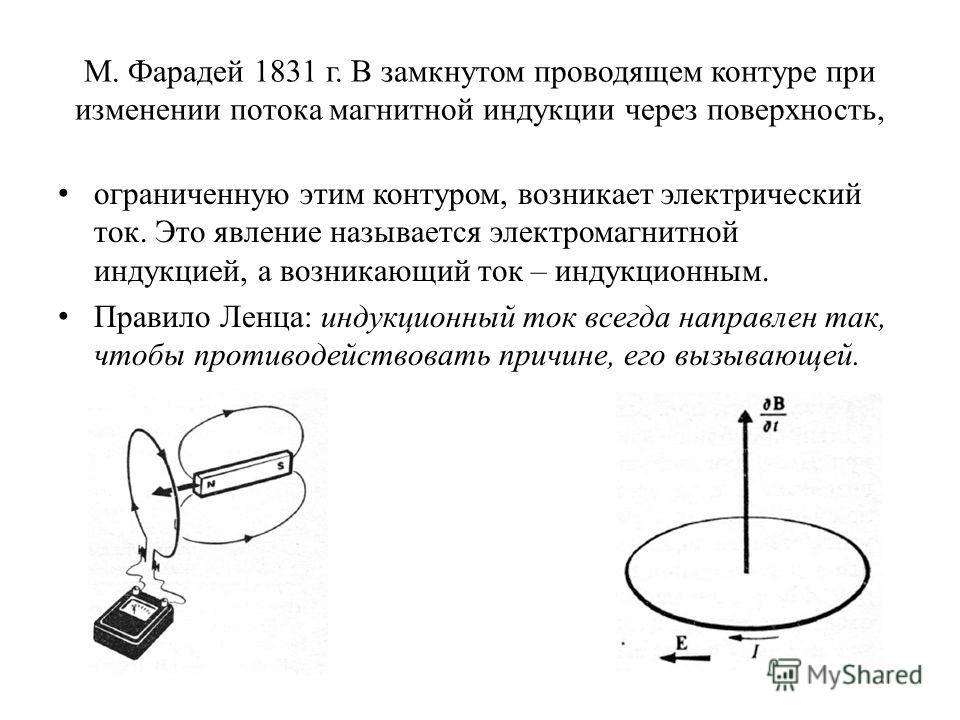 М. Фарадей 1831 г. В замкнутом проводящем контуре при изменении потока магнитной индукции через поверхность, ограниченную этим контуром, возникает электрический ток. Это явление называется электромагнитной индукцией, а возникающий ток – индукционным.