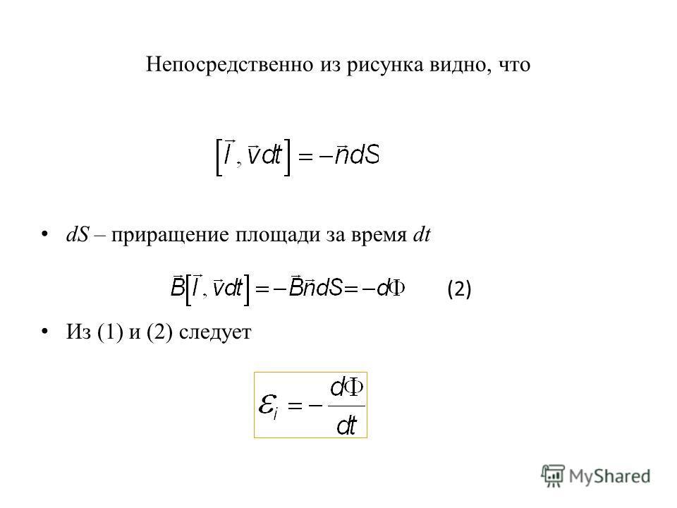 Непосредственно из рисунка видно, что dS – приращение площади за время dt Из (1) и (2) следует (2)