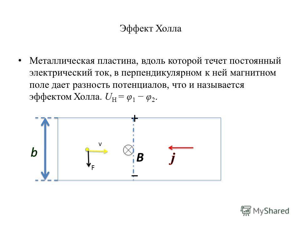 Эффект Холла Металлическая пластина, вдоль которой течет постоянный электрический ток, в перпендикулярном к ней магнитном поле дает разность потенциалов, что и называется эффектом Холла. U H = φ 1 φ 2. B + v F