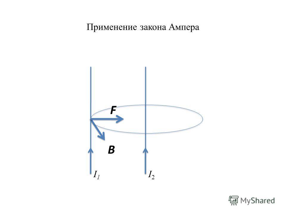 Применение закона Ампера I1I1 I2I2 B F