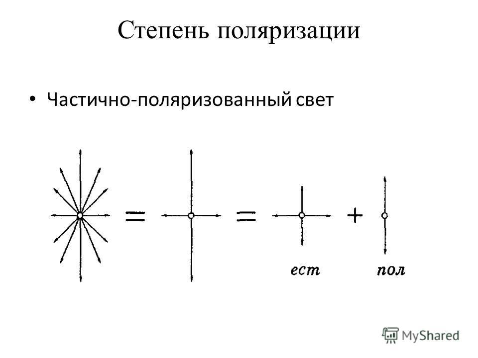 Степень поляризации Частично-поляризованный свет