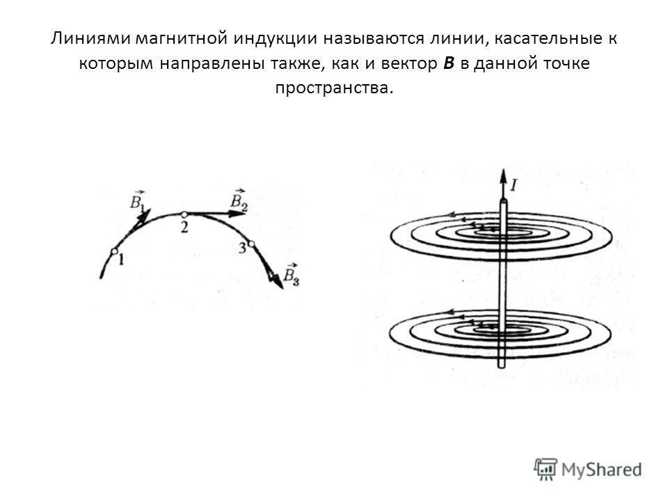 Линиями магнитной индукции называются линии, касательные к которым направлены также, как и вектор B в данной точке пространства.