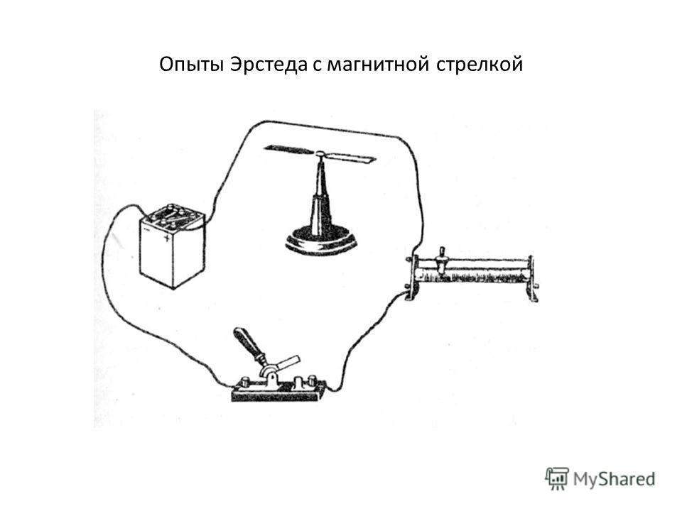 Опыты Эрстеда с магнитной стрелкой