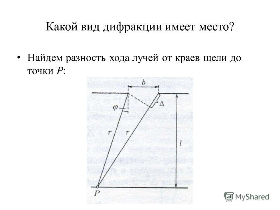 Какой вид дифракции имеет место? Найдем разность хода лучей от краев щели до точки P: