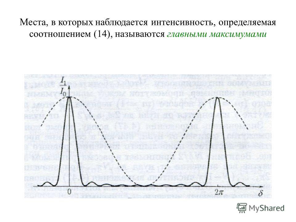 Места, в которых наблюдается интенсивность, определяемая соотношением (14), называются главными максимумами