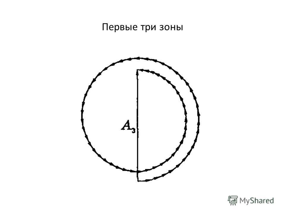Первые три зоны