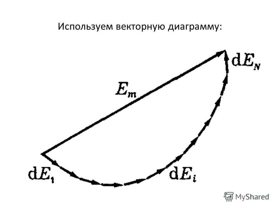Используем векторную диаграмму: