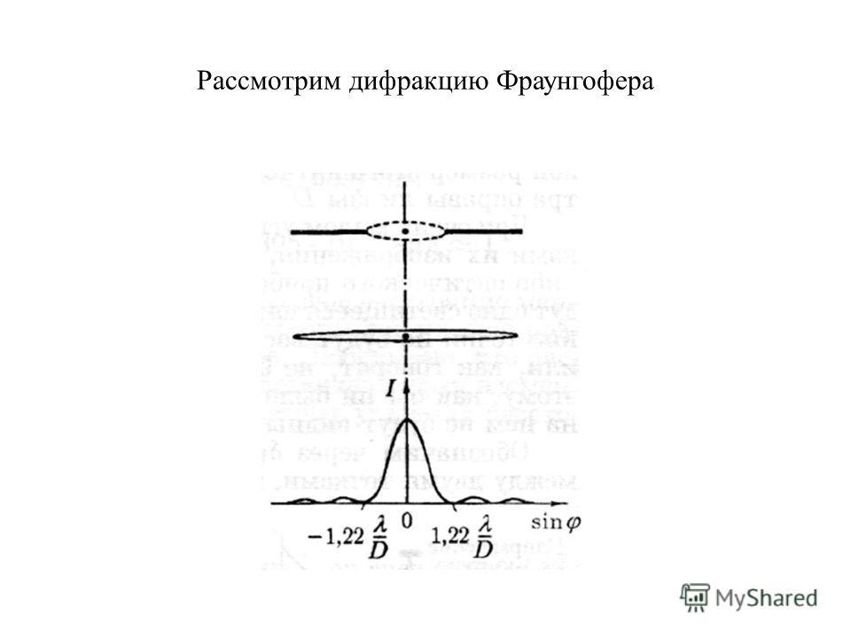 Рассмотрим дифракцию Фраунгофера