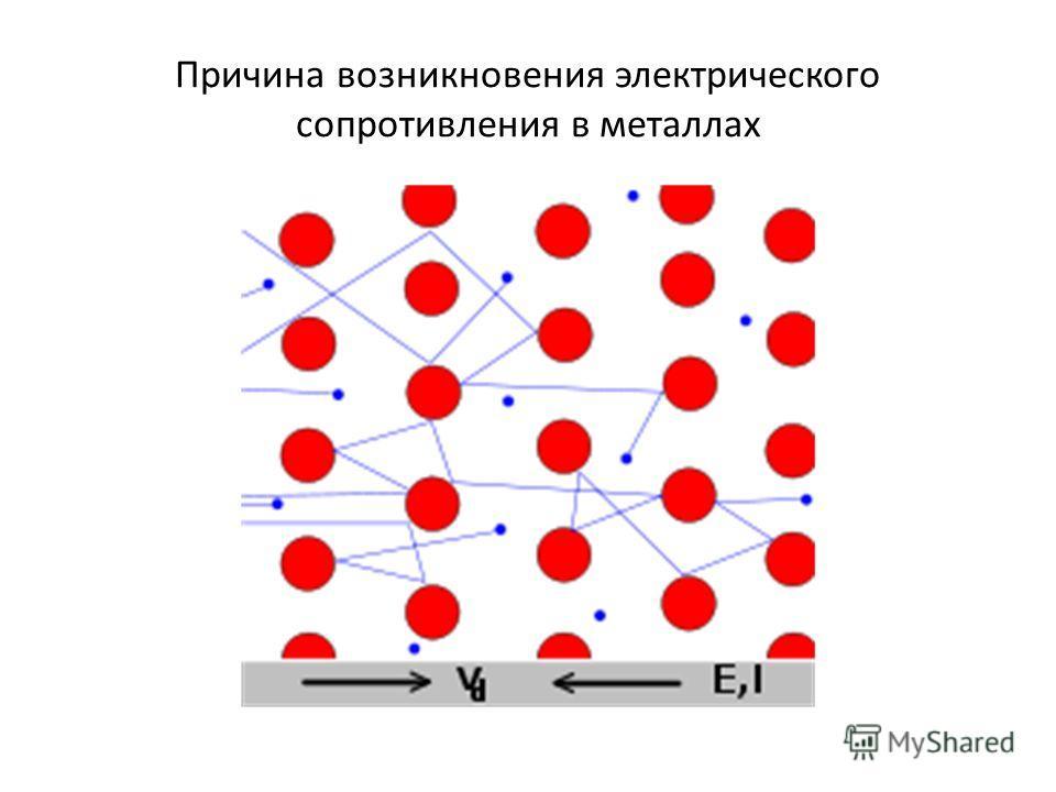 Причина возникновения электрического сопротивления в металлах