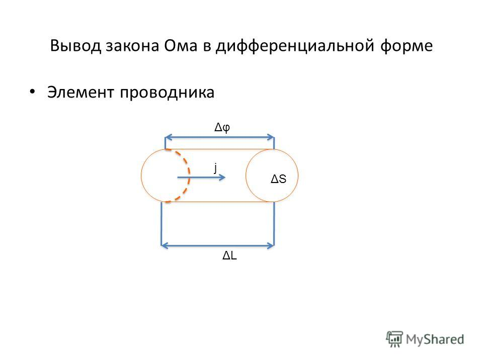 Вывод закона Ома в дифференциальной форме Элемент проводника ΔL ΔS Δφ j