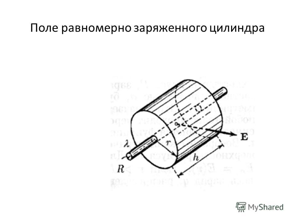 Поле равномерно заряженного цилиндра