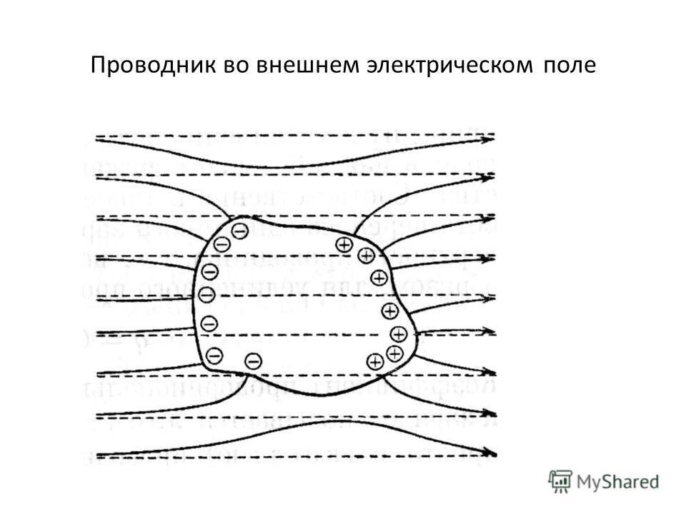 Проводник во внешнем электрическом поле