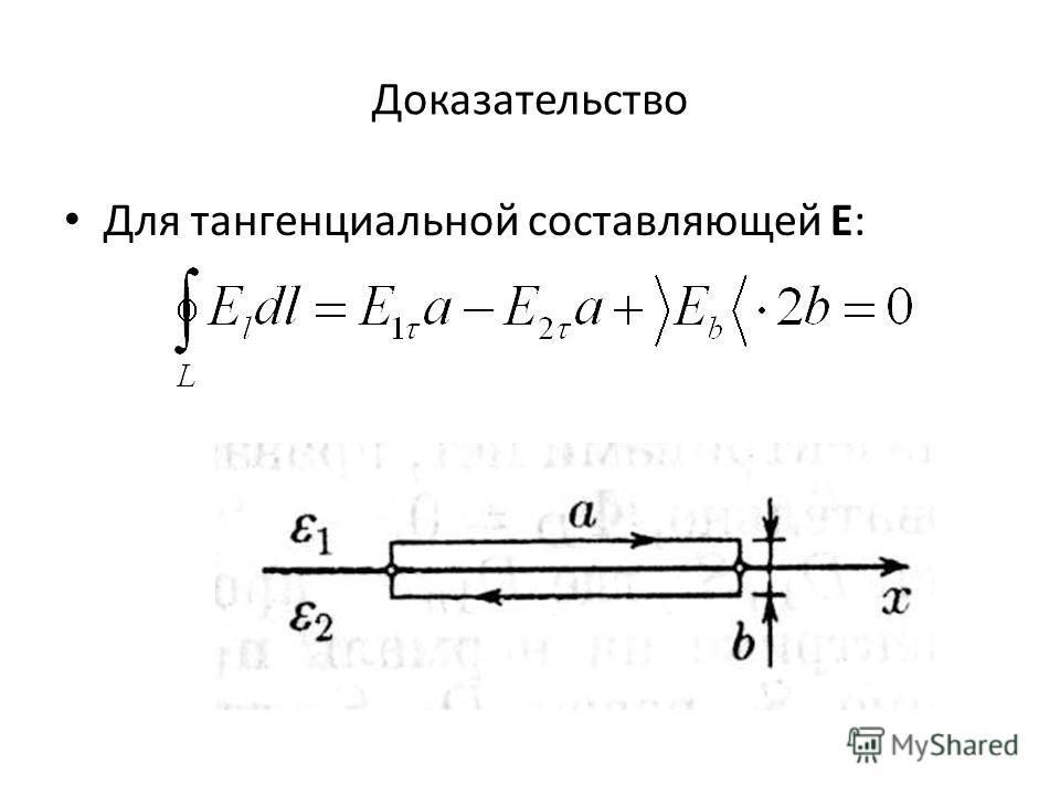 Доказательство Для тангенциальной составляющей E: