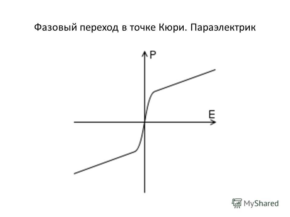 Фазовый переход в точке Кюри. Параэлектрик