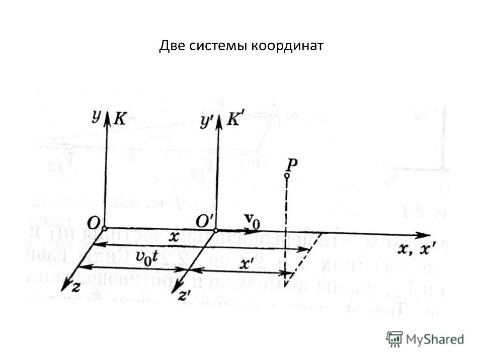 Две системы координат