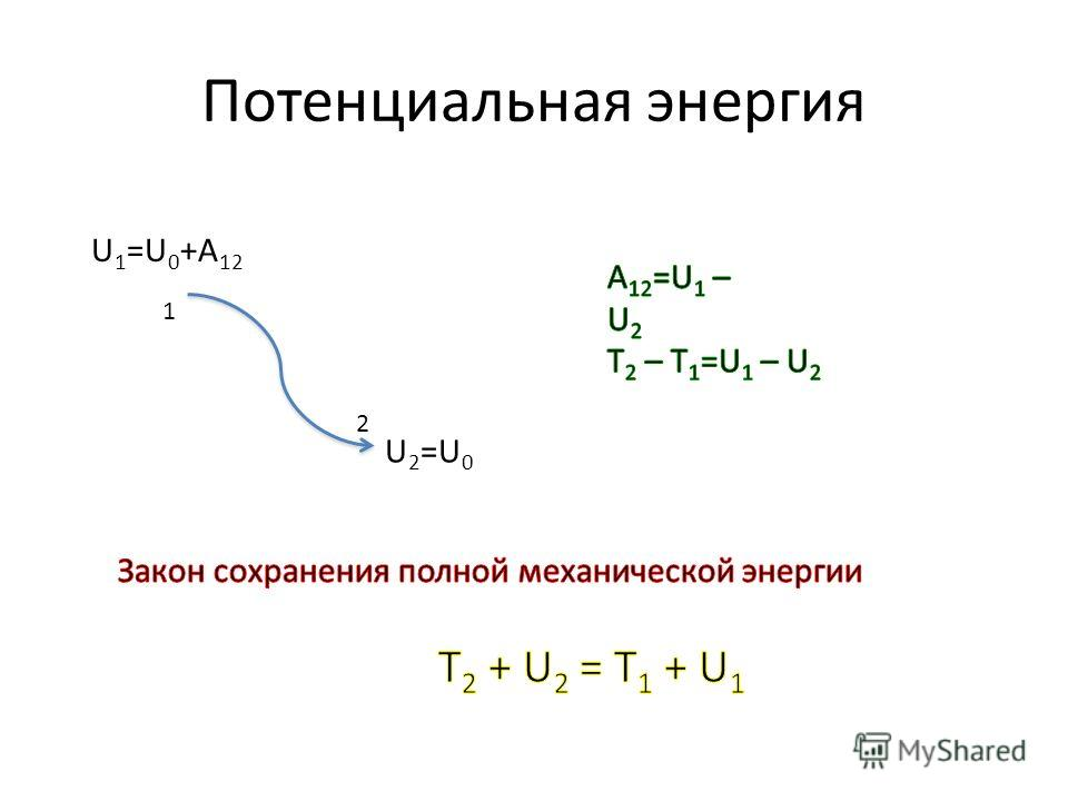 Потенциальная энергия U 1 =U 0 +A 12 U 2 =U 0 1 2