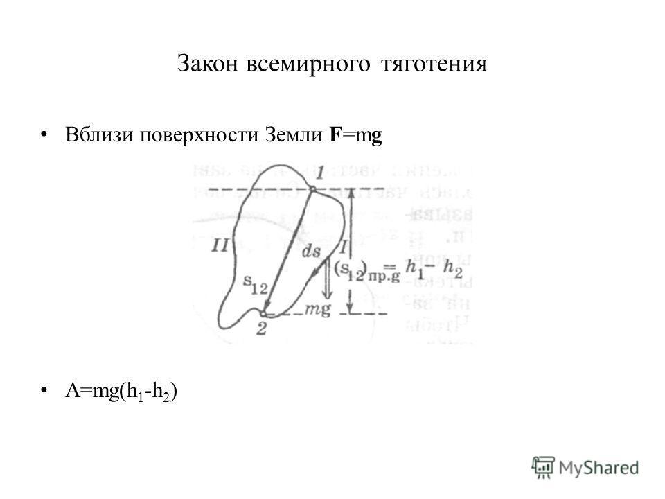 Закон всемирного тяготения Вблизи поверхности Земли F=mg A=mg(h 1 -h 2 )