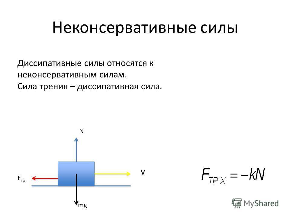 Неконсервативные силы Диссипативные силы относятся к неконсервативным силам. Сила трения – диссипативная сила. V N mg F тр