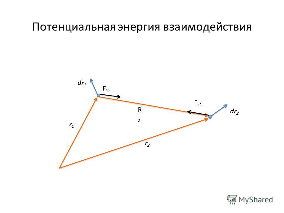Потенциальная энергия взаимодействия r1r1 r2r2 R12R12 F 12 F 21 dr 2 dr 1
